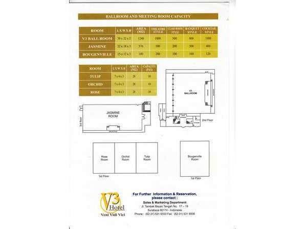 V3 Hotel Surabaya - V3 Map-1