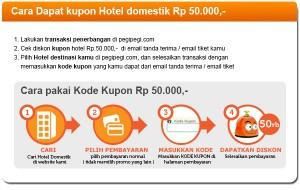howto-voucher-hotel