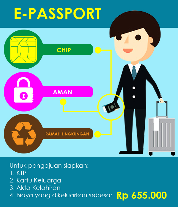 infographic passport-2
