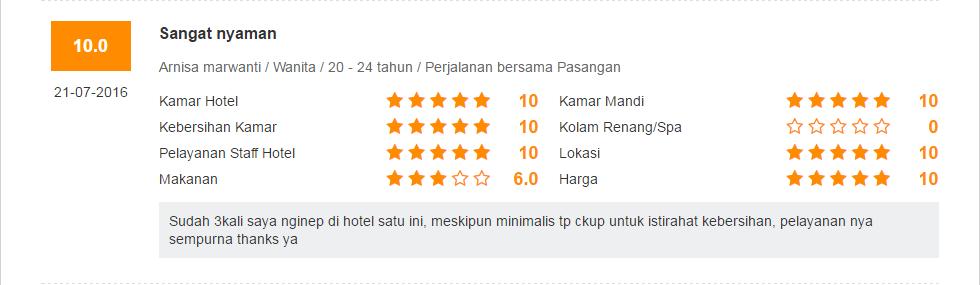 Bantal Guling Pasar Baru Hotel