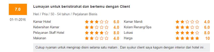 batik-testi