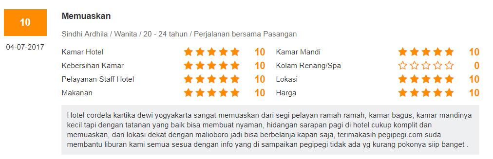 Hotel Dekat Malioboro Mall Yogyakarta Indonesia - Hotels.com