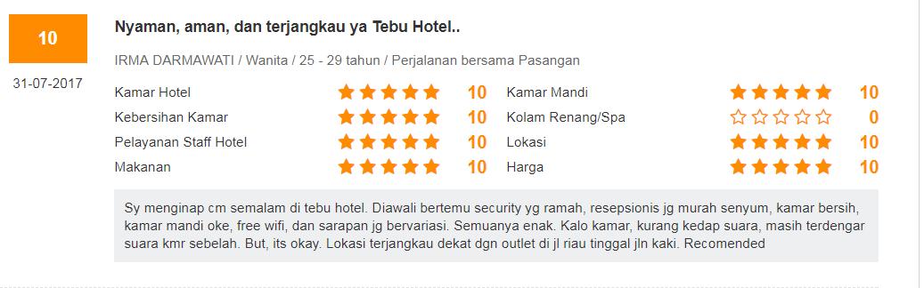 Lihat Tebu Hotel Bandung By Willson Hotels