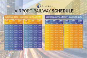 5 Cara Lengkap Naik Kereta ke Bandara Soekarno-Hatta
