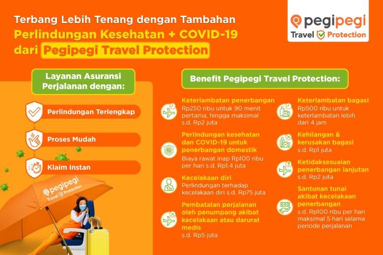Pegipegi Travel Protection